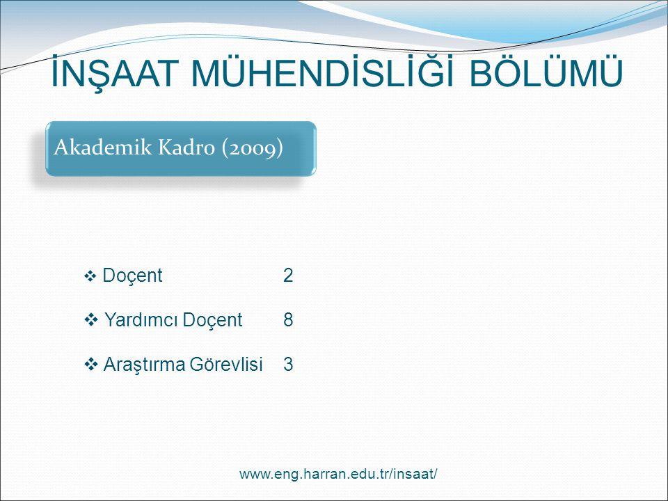 Akademik Kadro (2009)  Doçent 2  Yardımcı Doçent8  Araştırma Görevlisi 3 İNŞAAT MÜHENDİSLİĞİ BÖLÜMÜ www.eng.harran.edu.tr/insaat/