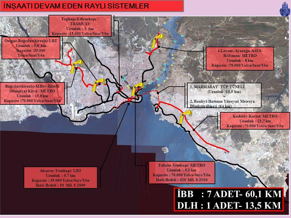 İNŞAATI DEVAM EDEN RAYLI SİSTEMLER Taksim-Yenikapı/ METRO Uzunluk : 5.2 km Kapasite : 70.000 Yolcu/Sayı/Yön İhale Bedeli : 420 Mil. $-2010 Kadıköy-Kar