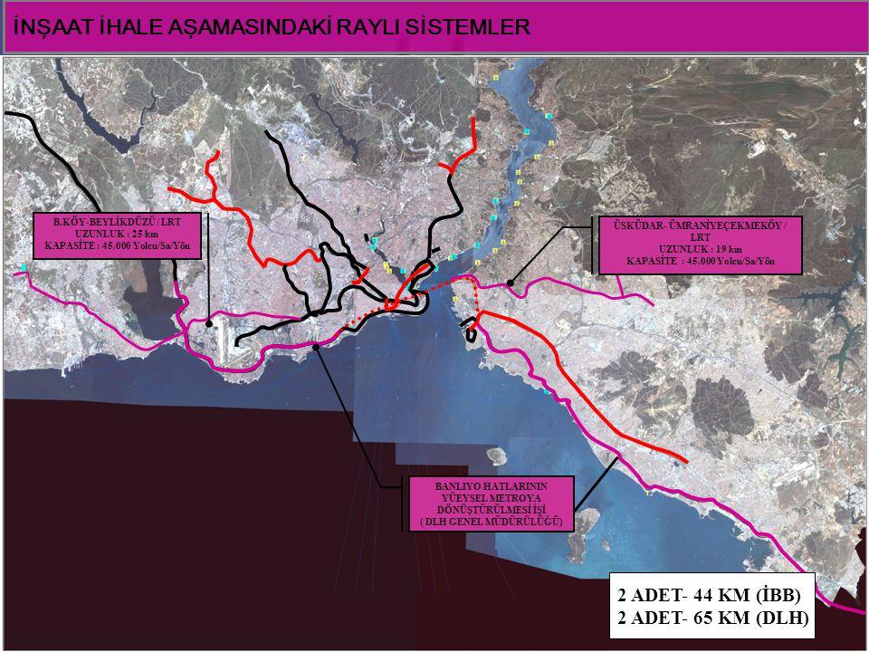 İNŞAAT İHALE AŞAMASINDAKİ RAYLI SİSTEMLER BANLIYO HATLARININ YÜEYSEL METROYA DÖNÜŞTÜRÜLMESİ İŞİ ( DLH GENEL MÜDÜRÜLÜĞÜ) 2 ADET- 44 KM (İBB) 2 ADET- 65