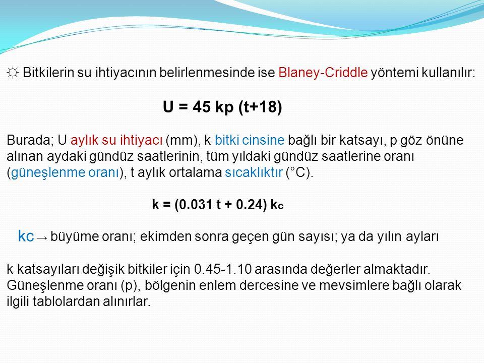 ☼ Bitkilerin su ihtiyacının belirlenmesinde ise Blaney-Criddle yöntemi kullanılır: U = 45 kp (t+18) Burada; U aylık su ihtiyacı (mm), k bitki cinsine