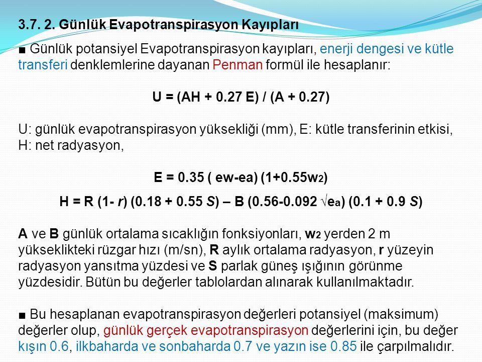 3.7. 2. Günlük Evapotranspirasyon Kayıpları ■ Günlük potansiyel Evapotranspirasyon kayıpları, enerji dengesi ve kütle transferi denklemlerine dayanan