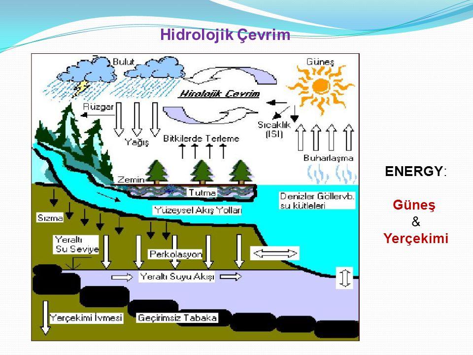c.Yağış şiddeti (i): Birim zamanda düşen yağış yüksekliğine yağış şiddeti denir.