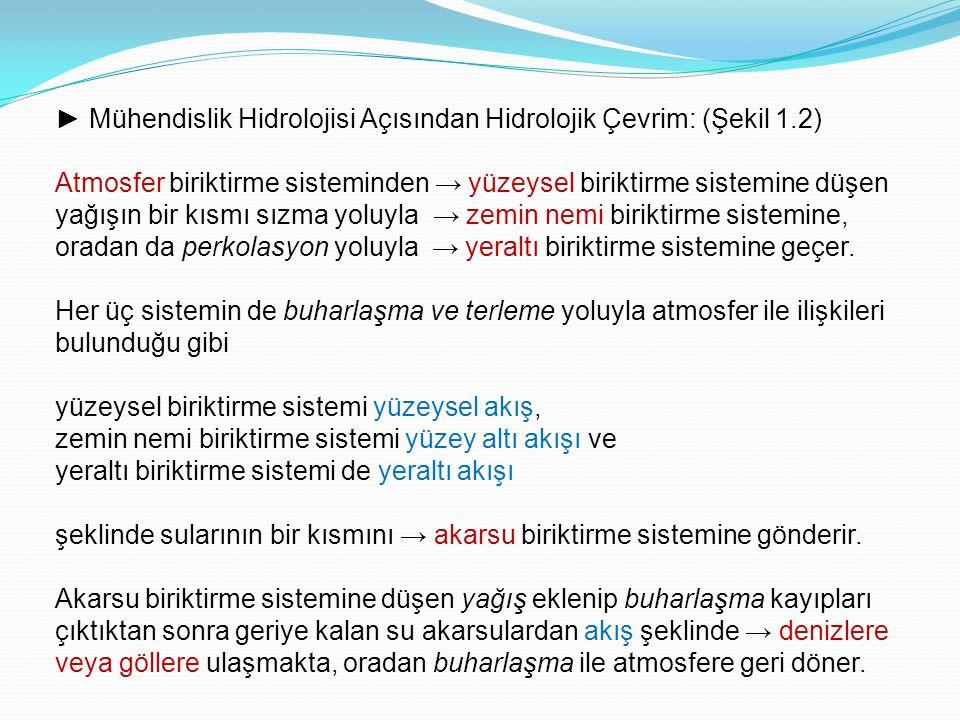 ► Mühendislik Hidrolojisi Açısından Hidrolojik Çevrim: (Şekil 1.2) Atmosfer biriktirme sisteminden → yüzeysel biriktirme sistemine düşen yağışın bir k