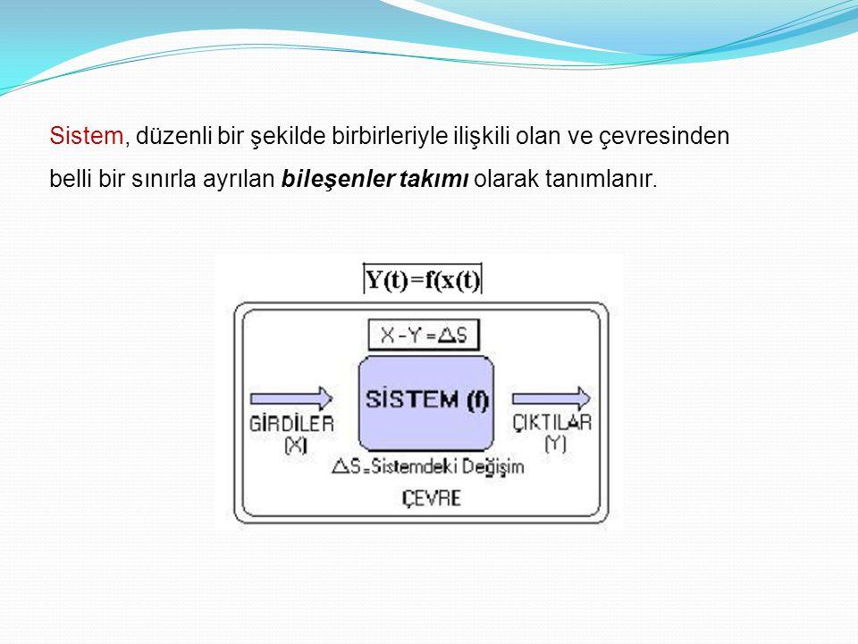 Sistem, düzenli bir şekilde birbirleriyle ilişkili olan ve çevresinden belli bir sınırla ayrılan bileşenler takımı olarak tanımlanır.