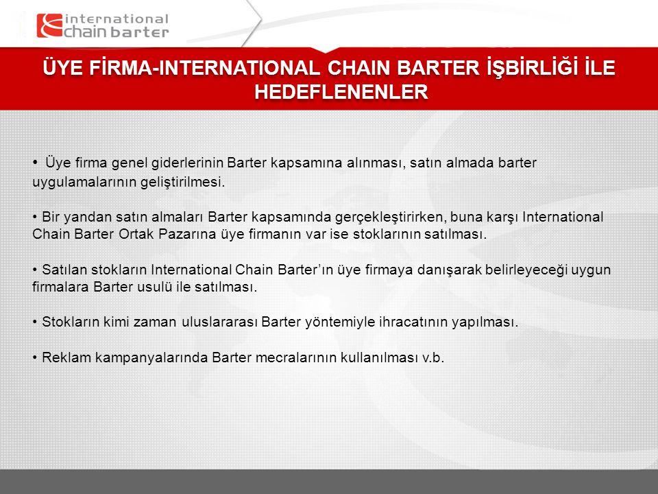 ÜYE FİRMA-INTERNATIONAL CHAIN BARTER İŞBİRLİĞİ İLE HEDEFLENENLER • Üye firma genel giderlerinin Barter kapsamına alınması, satın almada barter uygulam