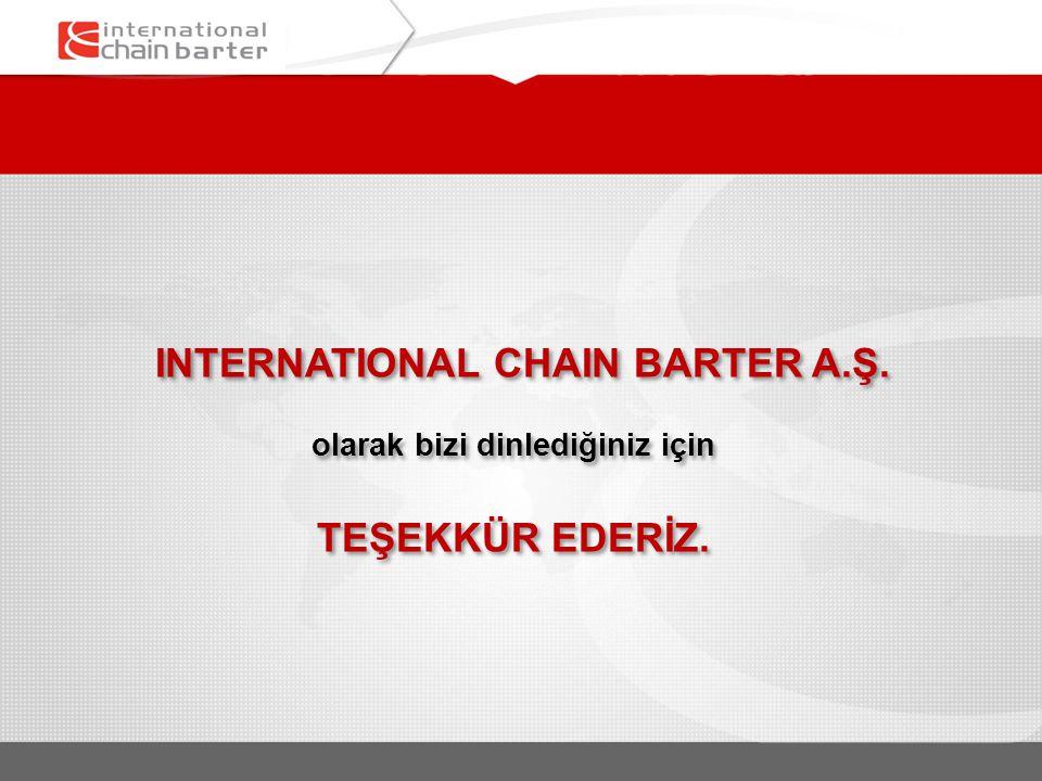INTERNATIONAL CHAIN BARTER A.Ş. olarak bizi dinlediğiniz için TEŞEKKÜR EDERİZ. INTERNATIONAL CHAIN BARTER A.Ş. olarak bizi dinlediğiniz için TEŞEKKÜR