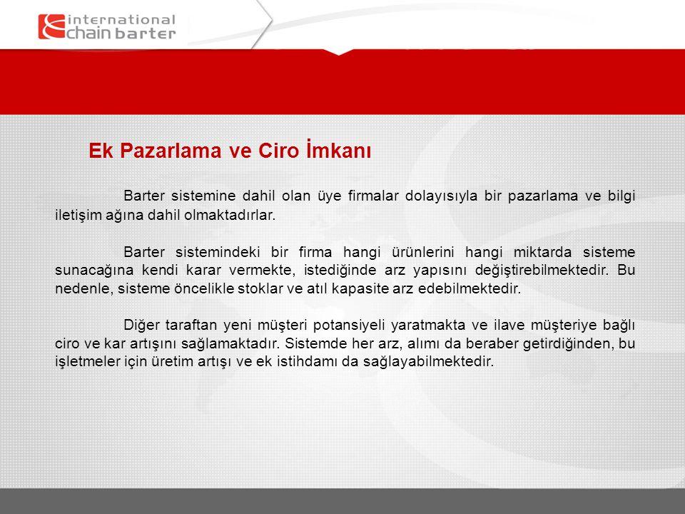 İLETİŞİM İstanbul Dünya Ticaret Merkezi A-1 Blok Kat:14 No:441-442 Yeşilköy – Bakırköy / İSTANBUL Tel: (+90) 212 465 39 09 Fax:(+90) 212 465 04 88 www.icbarter.com info@icbarter.com