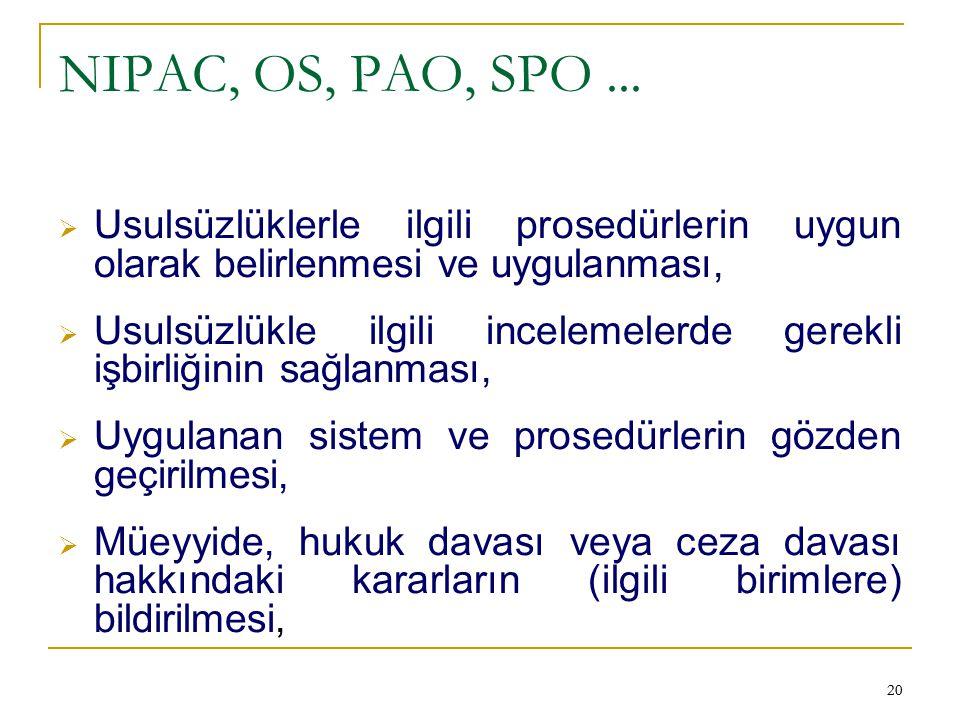 20 NIPAC, OS, PAO, SPO...  Usulsüzlüklerle ilgili prosedürlerin uygun olarak belirlenmesi ve uygulanması,  Usulsüzlükle ilgili incelemelerde gerekli
