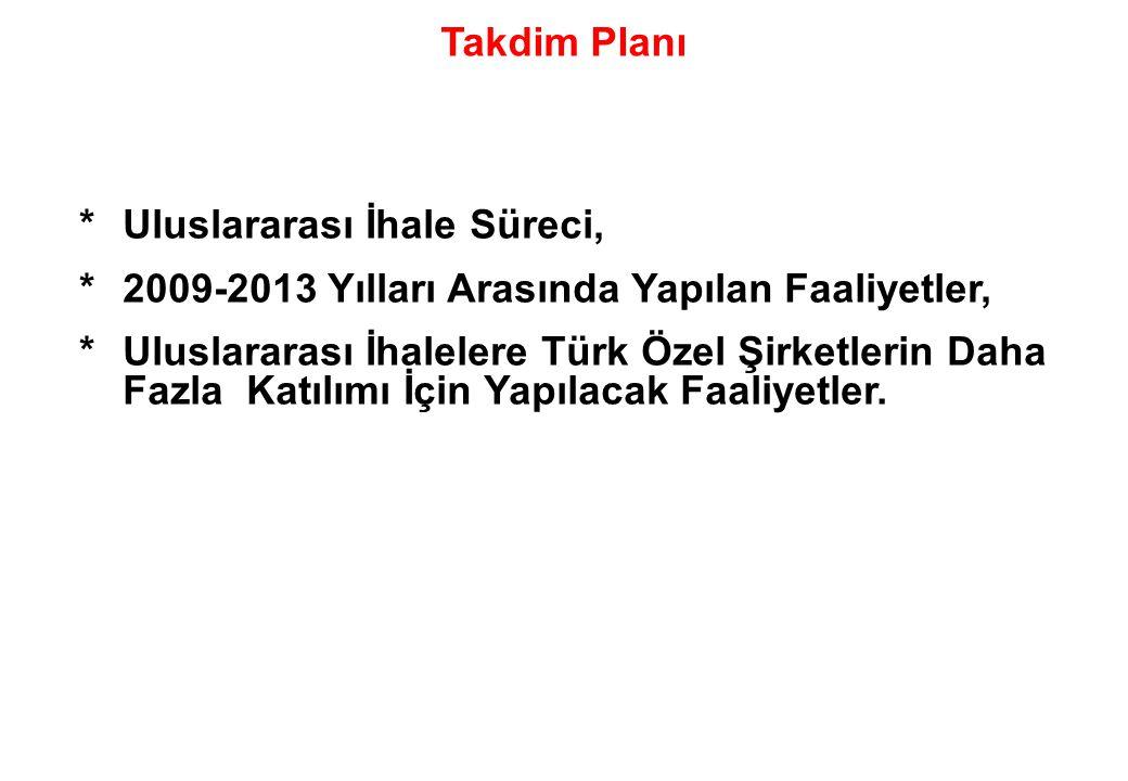 *Uluslararası İhale Süreci, *2009-2013 Yılları Arasında Yapılan Faaliyetler, *Uluslararası İhalelere Türk Özel Şirketlerin Daha Fazla Katılımı İçin Ya