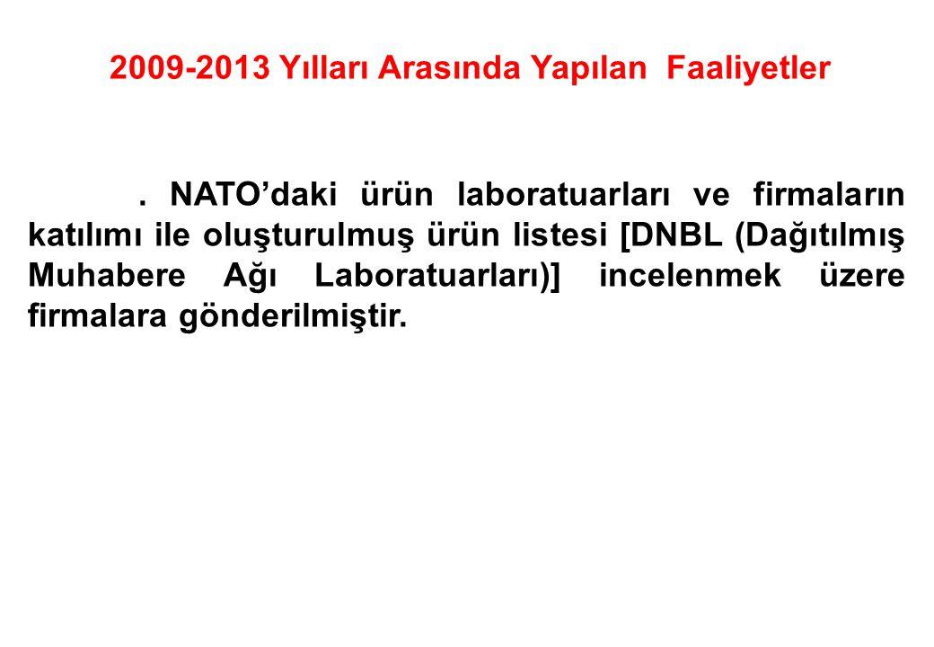 . NATO'daki ürün laboratuarları ve firmaların katılımı ile oluşturulmuş ürün listesi [DNBL (Dağıtılmış Muhabere Ağı Laboratuarları)] incelenmek üzere