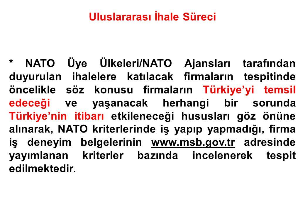 * NATO Üye Ülkeleri/NATO Ajansları tarafından duyurulan ihalelere katılacak firmaların tespitinde öncelikle söz konusu firmaların Türkiye'yi temsil ed