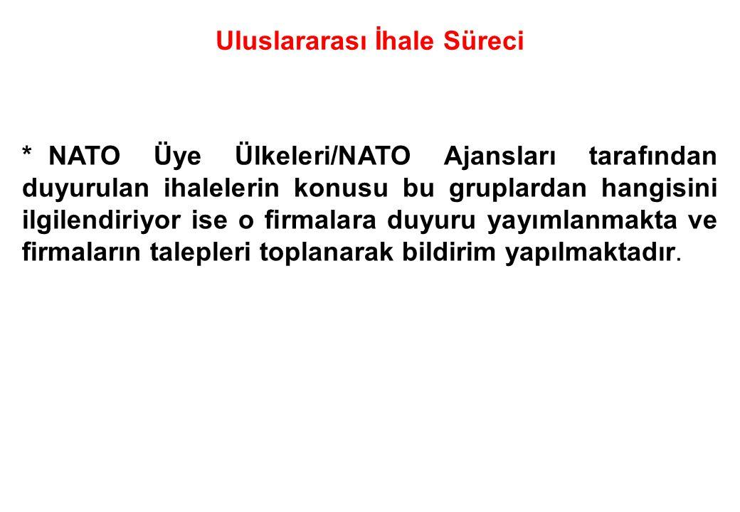 Uluslararası İhale Süreci *NATO Üye Ülkeleri/NATO Ajansları tarafından duyurulan ihalelerin konusu bu gruplardan hangisini ilgilendiriyor ise o firmal