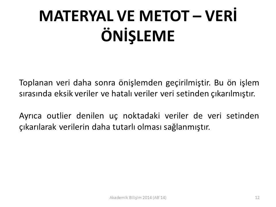 MATERYAL VE METOT – VERİ ÖNİŞLEME Akademik Bilişim 2014 (AB'14)12 Toplanan veri daha sonra önişlemden geçirilmiştir. Bu ön işlem sırasında eksik veril
