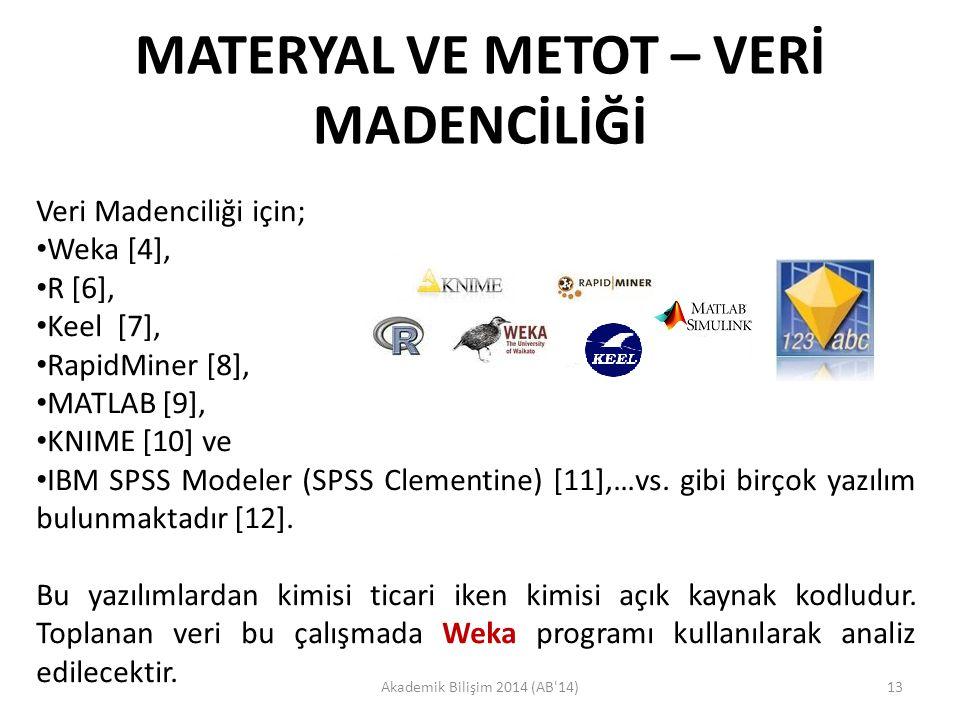 MATERYAL VE METOT – VERİ MADENCİLİĞİ Akademik Bilişim 2014 (AB'14)13 Veri Madenciliği için; • Weka [4], • R [6], • Keel [7], • RapidMiner [8], • MATLA