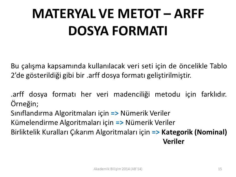 MATERYAL VE METOT – ARFF DOSYA FORMATI Akademik Bilişim 2014 (AB'14)15 Bu çalışma kapsamında kullanılacak veri seti için de öncelikle Tablo 2'de göste