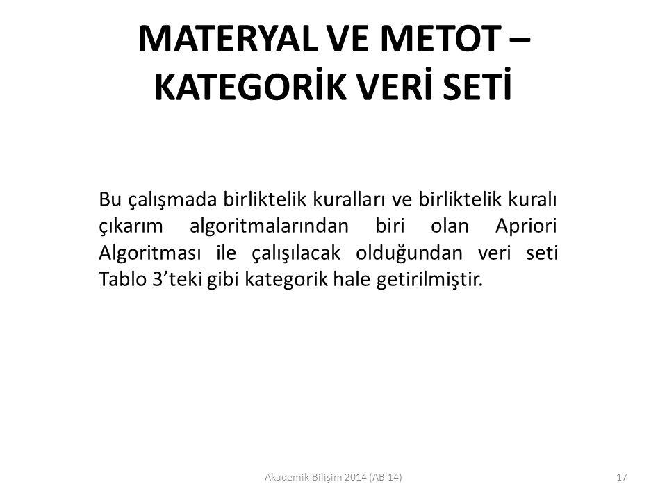 MATERYAL VE METOT – KATEGORİK VERİ SETİ Akademik Bilişim 2014 (AB'14)17 Bu çalışmada birliktelik kuralları ve birliktelik kuralı çıkarım algoritmaları