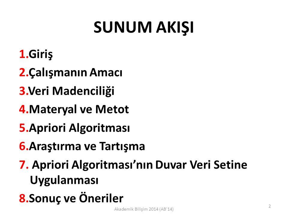 GİRİŞ Akademik Bilişim 2014 (AB 14) İnşaat sektörü Türkiye'de hızla gelişmekte olan bir sektördür.