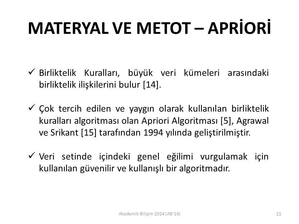 MATERYAL VE METOT – APRİORİ Akademik Bilişim 2014 (AB'14)21  Birliktelik Kuralları, büyük veri kümeleri arasındaki birliktelik ilişkilerini bulur [14