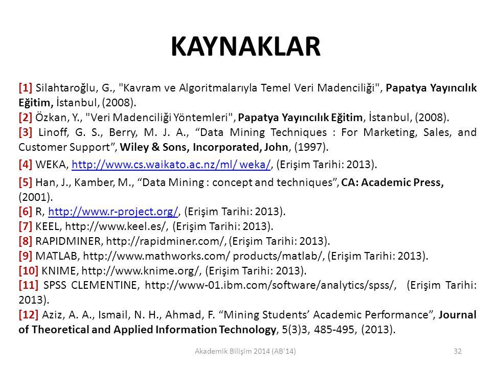 KAYNAKLAR Akademik Bilişim 2014 (AB'14) [1] Silahtaroğlu, G.,
