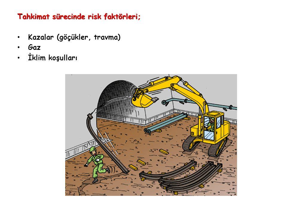 Tahkimat sürecinde risk faktörleri; • Kazalar (göçükler, travma) • Gaz • İklim koşulları