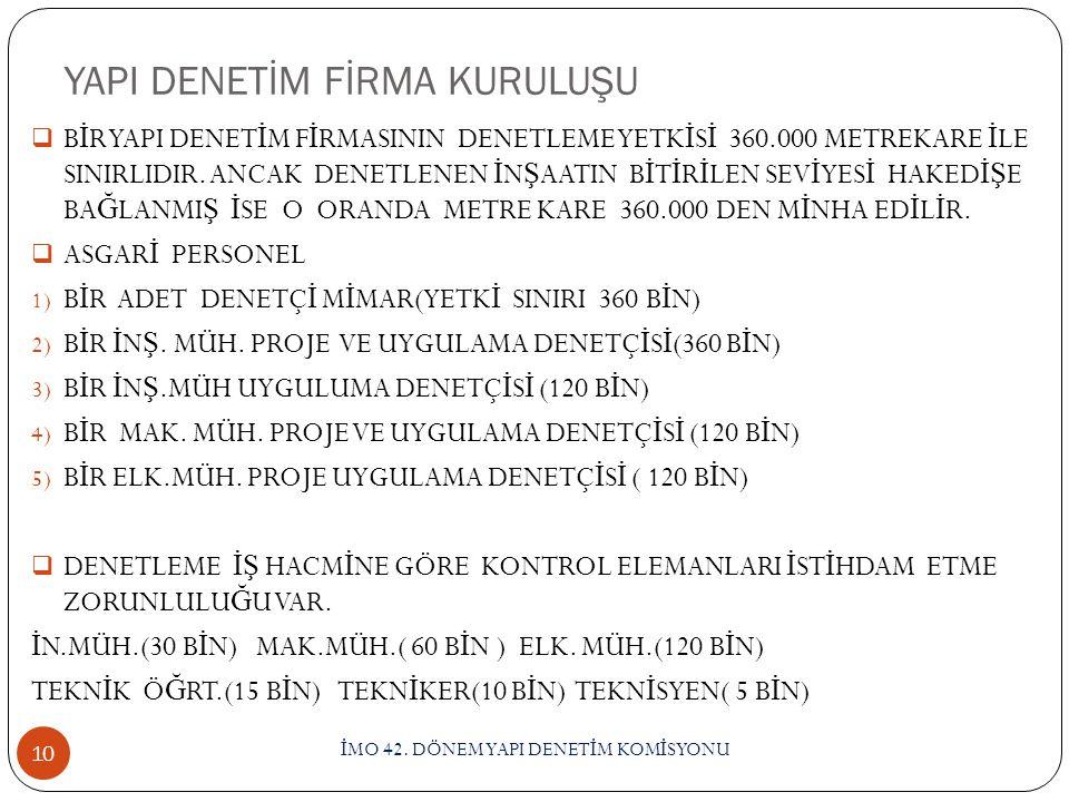 YAPI DENETİM FİRMA KURULUŞU İ MO 42.