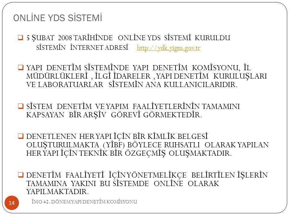 ONLİNE YDS SİSTEMİ İ MO 42.