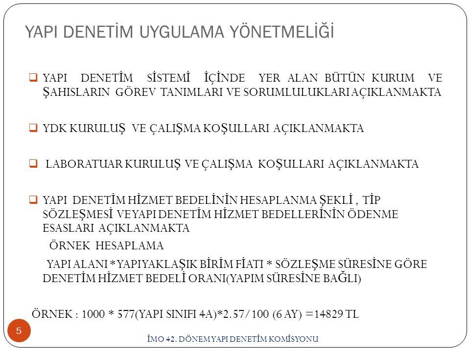 YAPI DENETİM UYGULAMA YÖNETMELİĞİ İ MO 42.