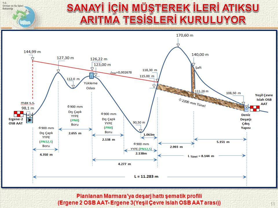 11 Planlanan Marmara'ya deşarj hattı şematik profili (Ergene 2 OSB AAT- Ergene 3(Yeşil Çevre Islah OSB AAT arası))