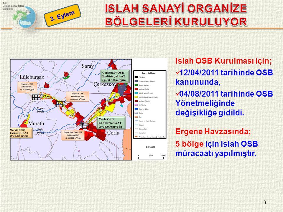 3 Islah OSB Kurulması için;  12/04/2011 tarihinde OSB kanununda,  04/08/2011 tarihinde OSB Yönetmeliğinde değişikliğe gidildi. Ergene Havzasında; 5