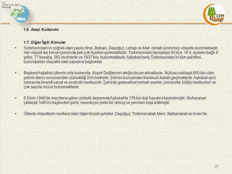 1.6. Arazi Kullanımı 1.7. Diğer İlgili Konular •Türkmenistan'ın coğrafi-idari yapısı Ahal, Balkan, Daşoğuz, Lebap ve Marı olmak üzere beş vilayete ayr
