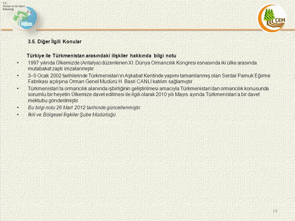 3.5. Diğer İlgili Konular Türkiye ile Türkmenistan arasındaki ilişkiler hakkında bilgi notu •1997 yılında Ülkemizde (Antalya) düzenlenen XI. Dünya Orm