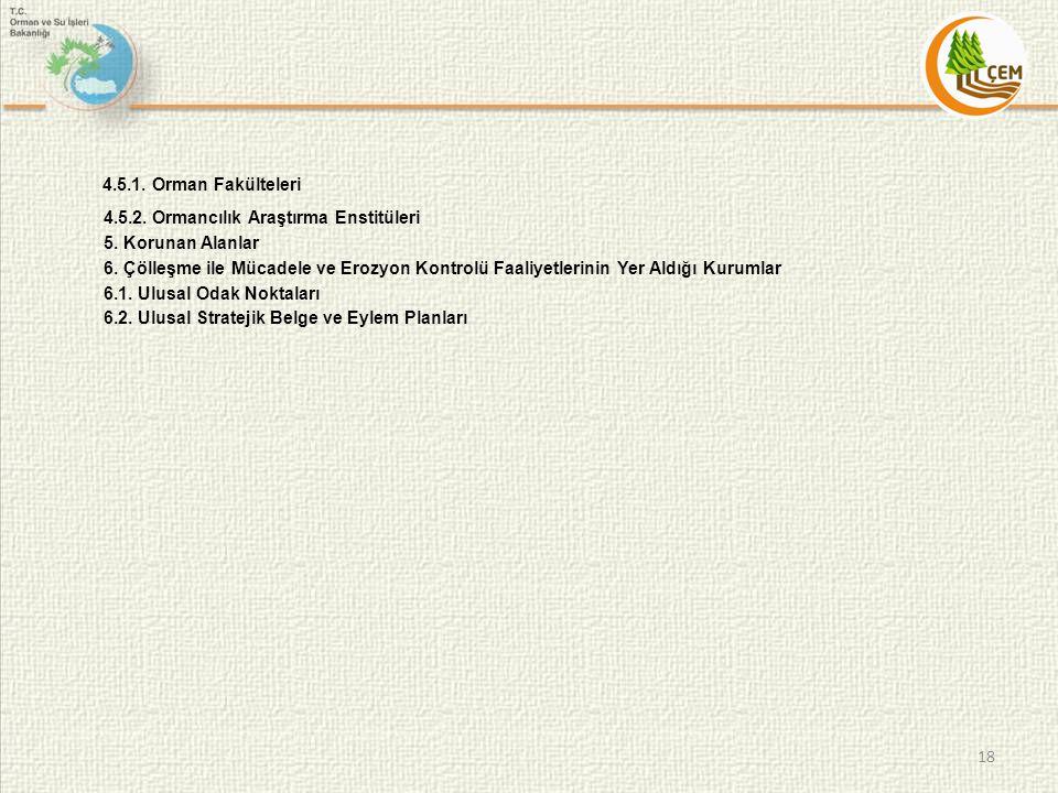 4.5.1. Orman Fakülteleri 4.5.2. Ormancılık Araştırma Enstitüleri 5. Korunan Alanlar 6. Çölleşme ile Mücadele ve Erozyon Kontrolü Faaliyetlerinin Yer A