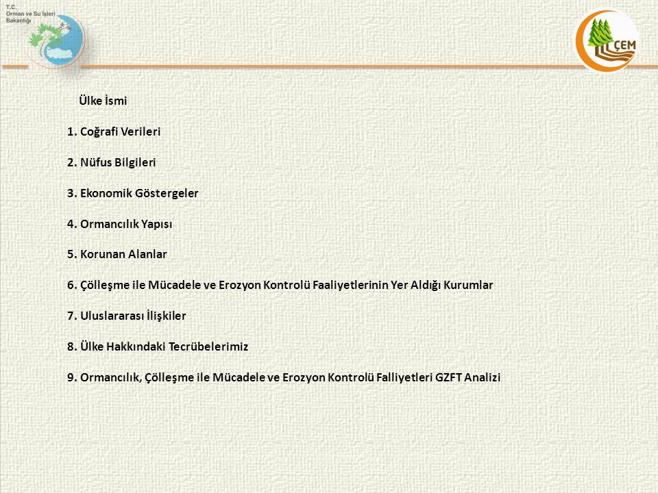Ülke İsmi: Türkmenistan Devlet Başkanı, Gurbangulu Malikguliyeviç Berdimuhamedov Başbakan, Gurbangulu Malikguliyeviç Berdimuhamedov Dışişleri Bakanı, Raşid Övezgeldiyeviç Meredov Resmi dili, Türkmence Konuşulan Diller, Türkmence, Rusça Para Birimi, 1 ABD Doları: 2,843 Manat (Sabit Kur) İnternet Alan Adı : tm Telefon Kodu : +993 Etnik Yapı,Türkmen: % 94, Özbek: % 2, Rus: % 1.8, Kazak: % 1, Diğer: % 1.2 Üyesi Olduğu Uluslararası Kuruluşlar, ADB, CIS, EAPC, CCC, EBRD, ECE, ECO, EKTO (Uzakdoğu Ülkeleri Ekonomik İşbirliği Özel Organizasyonu), ESCAP, FAO, IMF (26.1.1992), IBRD, ICAO, ICRME, IDB, ILO, IMO, INTELSAT (kullanıcı), Interpol, IOC, ISO, ITU, NACC, OIC, OSCE, PFP, UNCTAD, UNESCO, UNIDO, UNWTO, UPU, WHO, WMO, WIPO, WFTU, WCO