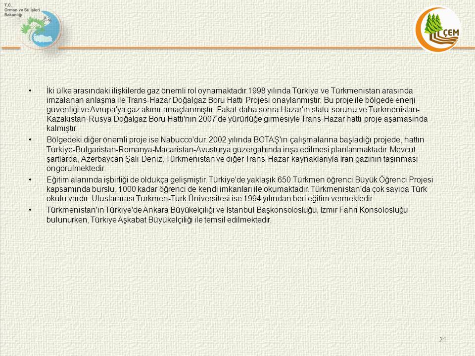 •İki ülke arasındaki ilişkilerde gaz önemli rol oynamaktadır.1998 yılında Türkiye ve Türkmenistan arasında imzalanan anlaşma ile Trans-Hazar Doğalgaz