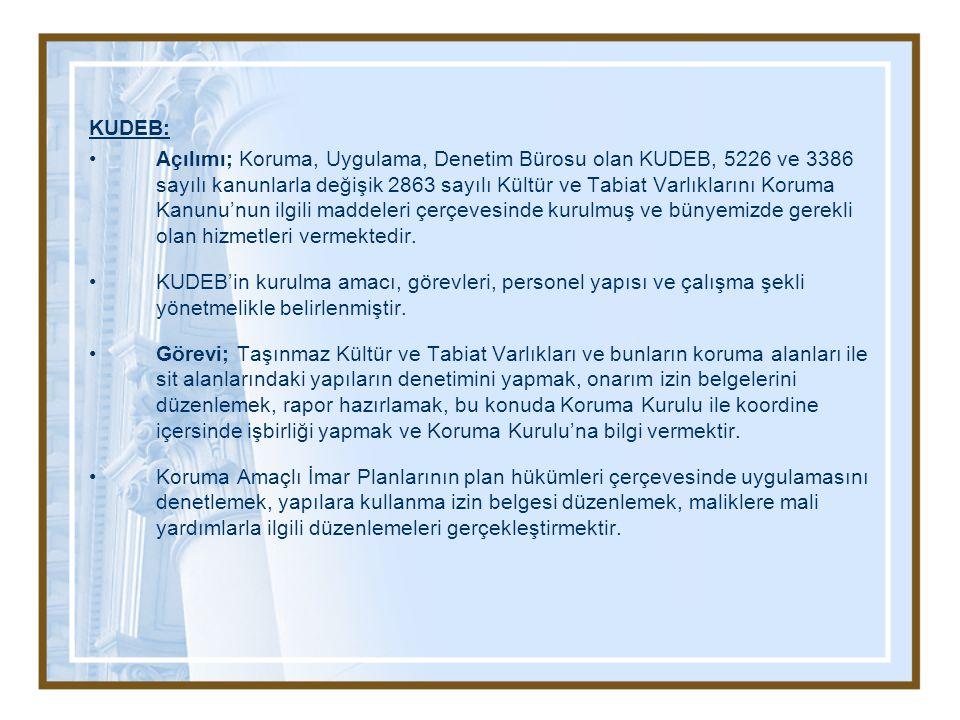 KUDEB: •Açılımı; Koruma, Uygulama, Denetim Bürosu olan KUDEB, 5226 ve 3386 sayılı kanunlarla değişik 2863 sayılı Kültür ve Tabiat Varlıklarını Koruma Kanunu'nun ilgili maddeleri çerçevesinde kurulmuş ve bünyemizde gerekli olan hizmetleri vermektedir.