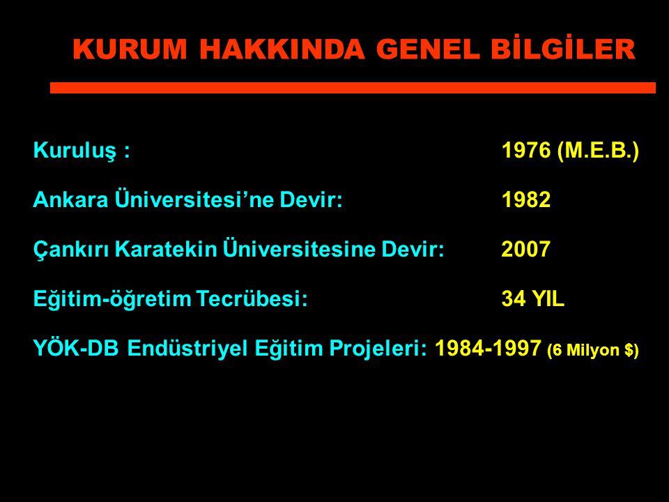 KURUM HAKKINDA GENEL BİLGİLER Kuruluş : 1976 (M.E.B.) Ankara Üniversitesi'ne Devir: 1982 Çankırı Karatekin Üniversitesine Devir: 2007 Eğitim-öğretim Tecrübesi: 34 YIL YÖK-DB Endüstriyel Eğitim Projeleri: 1984-1997 (6 Milyon $)