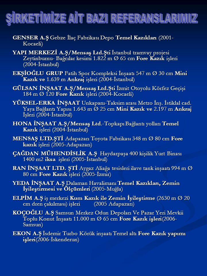 GENSER A.Ş Gebze İlaç Fabrikası Depo Temel Kazıkları (2001- Kocaeli) YAPI MERKEZİ A.Ş/Mensaş Ltd.Şti İstanbul tramvay projesi Zeytinburnu- Bağcılar kesimi 1.822 m Ø 65 cm Fore Kazık işleri (2004-İstanbul) EKŞİOĞLU GRUP Fatih Spor Kompleksi İnşaatı 547 m Ø 30 cm Mini Kazık ve 1.639 m Ankraj işleri (2004-İstanbul) GÜLSAN İNŞAAT A.Ş/Mensaş Ltd.Şti İzmit Otoyolu Körfez Geçişi 184 m Ø 120 Fore Kazık işleri (2004-Kocaeli) YÜKSEL-ERKA İNŞAAT Unkapanı-Taksim arası Metro İnş.