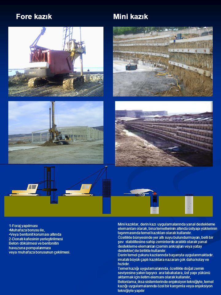 1-Foraj yapılması •Muhafaza borusu ile, •Veya bentonit koruması altında 2-Donatı kafesinin yerleştirilmesi Beton dökülmesi ve bentonitin havuzuna pompalanması veya muhafaza borusunun çekilmesi.