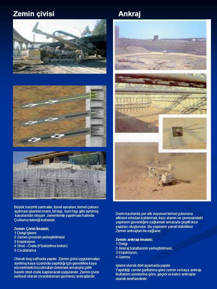 AnkrajZemin çivisi Derin kazılarda,yer altı suyunun temel çukuruna etkisini ortadan kaldırmak, kazı alanın ve çevresindeki yapıların güvenliğini sağlamak amacıyla çeşitli iksa yapıları oluşturulur.
