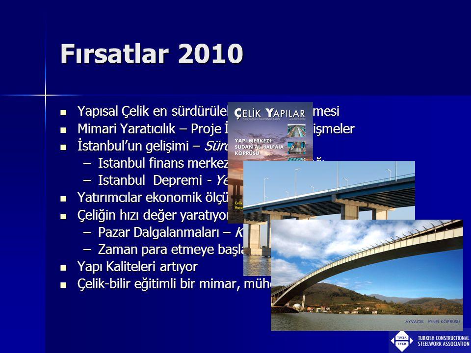 Fırsatlar 2010  Yapısal Çelik en sürdürülebilir yapı malzemesi  Mimari Yaratıcılık – Proje İsteklerinde gelişmeler  İstanbul'un gelişimi – Sürdürül
