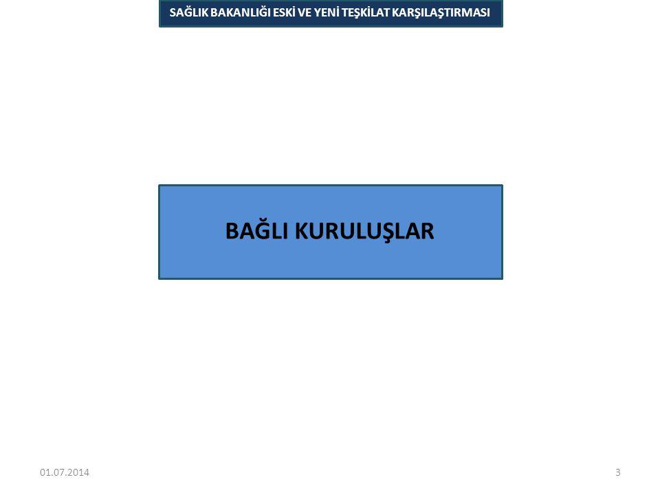 Türkiye Halk Sağlığı Kurumu BAĞLI KURULUŞLAR SAĞLIK BAKANLIĞI ESKİ VE YENİ TEŞKİLAT KARŞILAŞTIRMASI Hudut ve Sahiller Sağlık Genel Müdürlüğü Refik Saydam Hıfzıssıhha Merkezi Başkanlığı İdari ve Mali İşler Dairesi Başkanlığı Personel Genel Müdürlüğü Strateji Geliştirme Başkanlığı Basın ve Halkla İlişkiler Müşavirliği Hukuk Müşavirliği Teftiş Kurulu Başkanlığı Kamu Özel Ortaklığı Daire Başkanlığı İnşaat ve Onarım Dairesi Başkanlığı AB Koordinasyon Dairesi Başkanlığı Dış İlişkiler Dairesi Başkanlığı Kanserle Savaş Dairesi Başkanlığı Verem Savaşı Dairesi Başkanlığı Sıtma Savaşı Dairesi Başkanlığı Sağlık Eğitimi Genel Müdürlüğü İlaç ve Eczacılık Genel Müdürlüğü AÇ-SAP Genel Müdürlüğü Temel Sağlık Hizmetleri Genel Müdürlüğü Tedavi Hizmetleri Genel Müdürlüğü (1) TÜRKİYE HALK SAĞLIĞI KURUMU'NUN ÖNCEKİ YAPIDAN DEVİR ALDIĞI BİRİMLER • Dr.