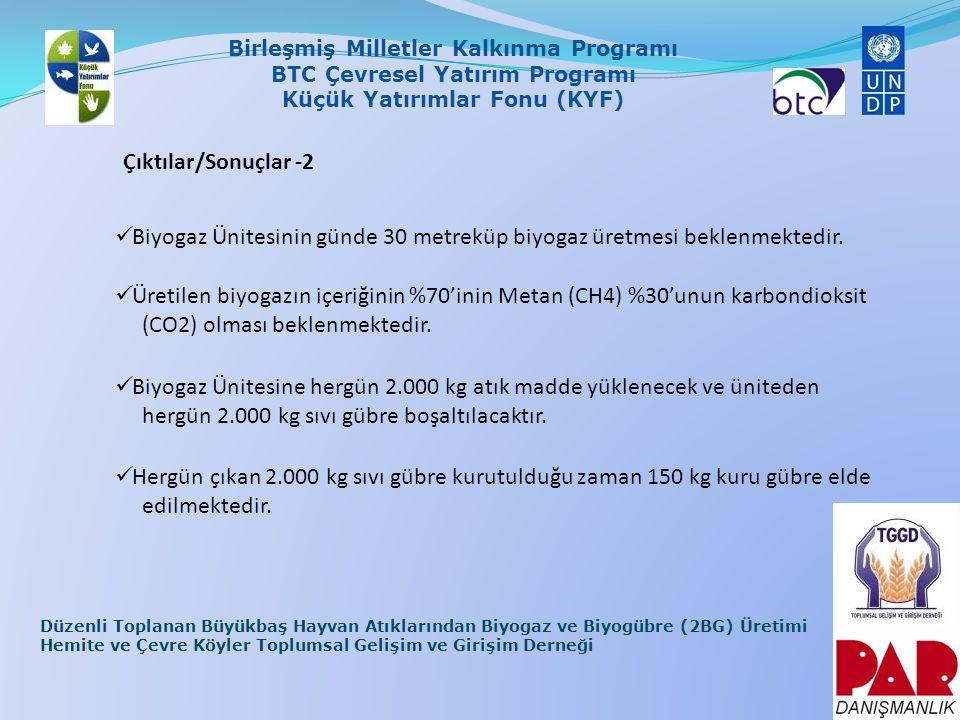 Birleşmiş Milletler Kalkınma Programı BTC Çevresel Yatırım Programı Küçük Yatırımlar Fonu (KYF) Düzenli Toplanan Büyükbaş Hayvan Atıklarından Biyogaz ve Biyogübre (2BG) Üretimi Hemite ve Çevre Köyler Toplumsal Gelişim ve Girişim Derneği Çıktılar/Sonuçlar -3  Biyogaz ünitesine her gün yüklenecek 2000 kg sıvı atığın 1000 kg'ı çiğ hayvan gübresi 1000 kg'ı su olacaktır.