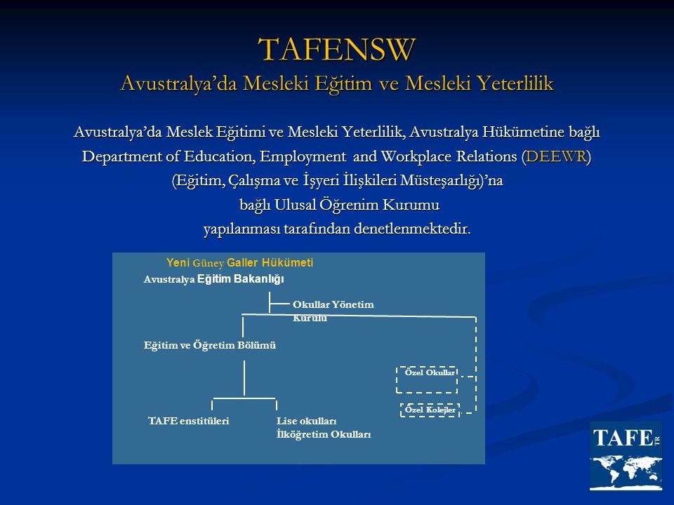 TAFENSW Avustralya'da Mesleki Eğitim ve Mesleki Yeterlilik Avustralya'da Meslek Eğitimi ve Mesleki Yeterlilik, Avustralya Hükümetine bağlı Department