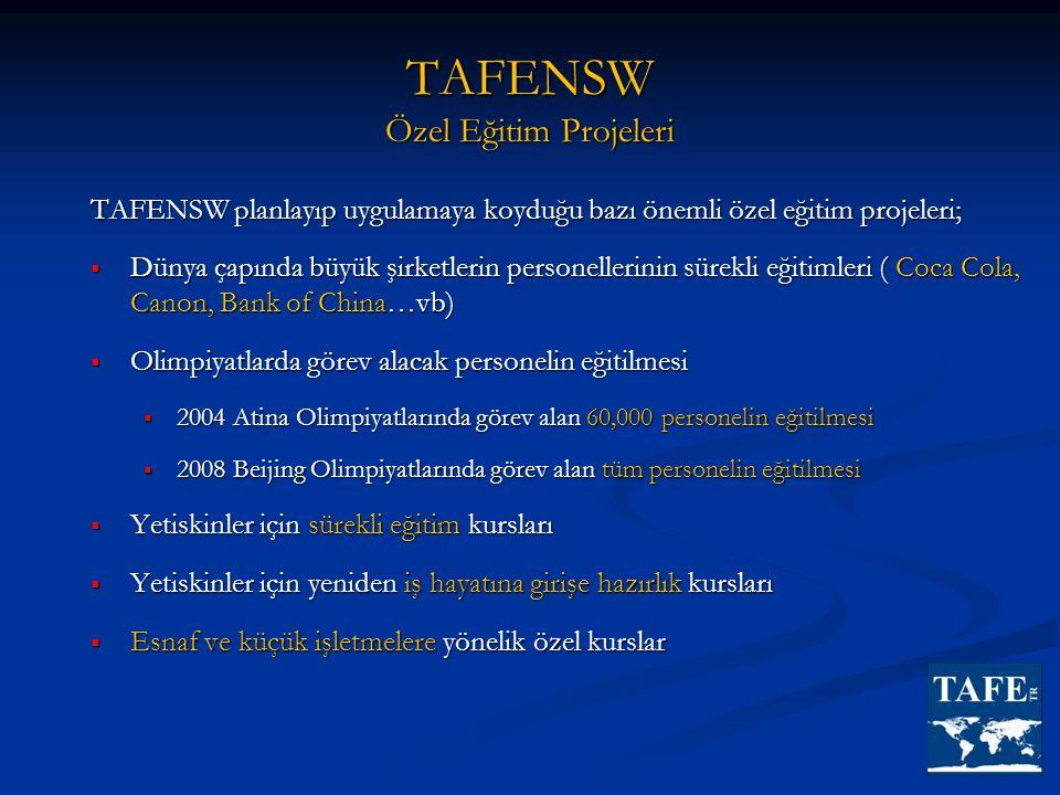 TAFENSW Özel Eğitim Projeleri TAFENSW planlayıp uygulamaya koyduğu bazı önemli özel eğitim projeleri;  Dünya çapında büyük şirketlerin personellerini