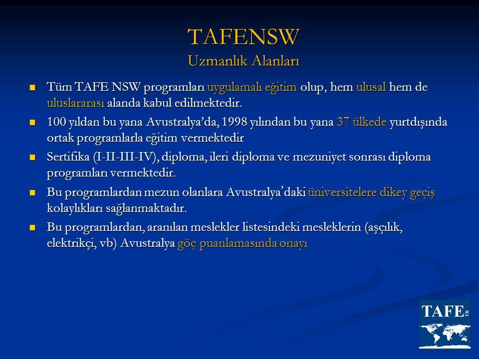 Tüm TAFE NSW programları uygulamalı eğitim olup, hem ulusal hem de uluslararası alanda kabul edilmektedir.  Tüm TAFE NSW programları uygulamalı eği