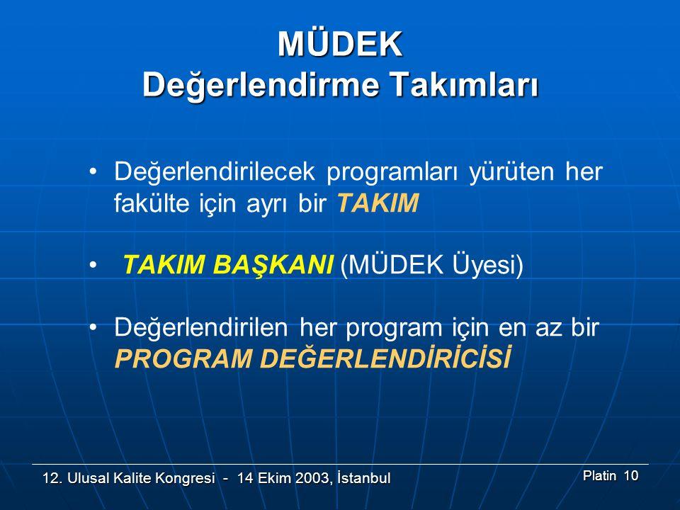 12. Ulusal Kalite Kongresi - 14 Ekim 2003, İstanbul Platin 10 MÜDEK Değerlendirme Takımları •Değerlendirilecek programları yürüten her fakülte için ay
