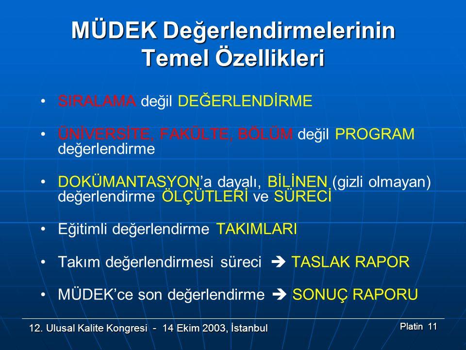 12. Ulusal Kalite Kongresi - 14 Ekim 2003, İstanbul Platin 11 MÜDEK Değerlendirmelerinin Temel Özellikleri •SIRALAMA değil DEĞERLENDİRME •ÜNİVERSİTE,