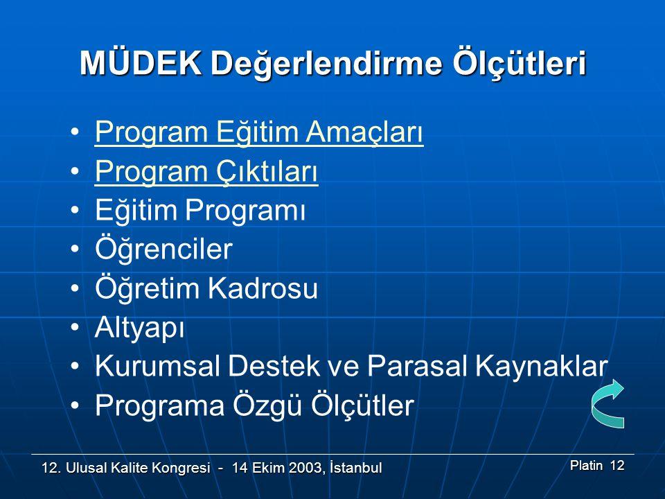 12. Ulusal Kalite Kongresi - 14 Ekim 2003, İstanbul Platin 12 MÜDEK Değerlendirme Ölçütleri •Program Eğitim AmaçlarıProgram Eğitim Amaçları •Program Ç