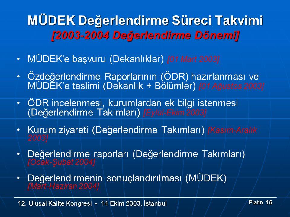 12. Ulusal Kalite Kongresi - 14 Ekim 2003, İstanbul Platin 15 MÜDEK Değerlendirme Süreci Takvimi [2003-2004 Değerlendirme Dönemi] •MÜDEK'e başvuru (De
