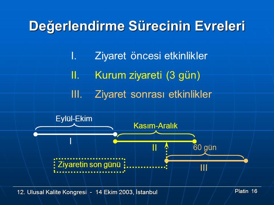 12. Ulusal Kalite Kongresi - 14 Ekim 2003, İstanbul Platin 16 Değerlendirme Sürecinin Evreleri I.Ziyaret öncesi etkinlikler II.Kurum ziyareti (3 gün)